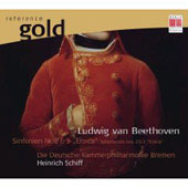 Beethoven: Symphonies no 2 & 3 / Heinrich Schiff, et al