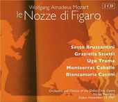 Mozart: Le Nozze di Figaro / Rescigno, Trama, Caball&eacute;, Sciutto, Bruscantini, et al