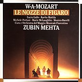 Mozart: Le Nozze di Figaro / Mehta, Gallo, Mattila, et al
